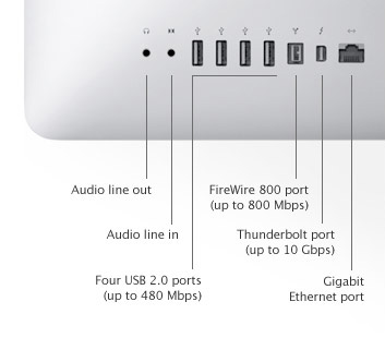 SP623 imac 21inch en - کامپیوتر اپل Apple iMac 12,1